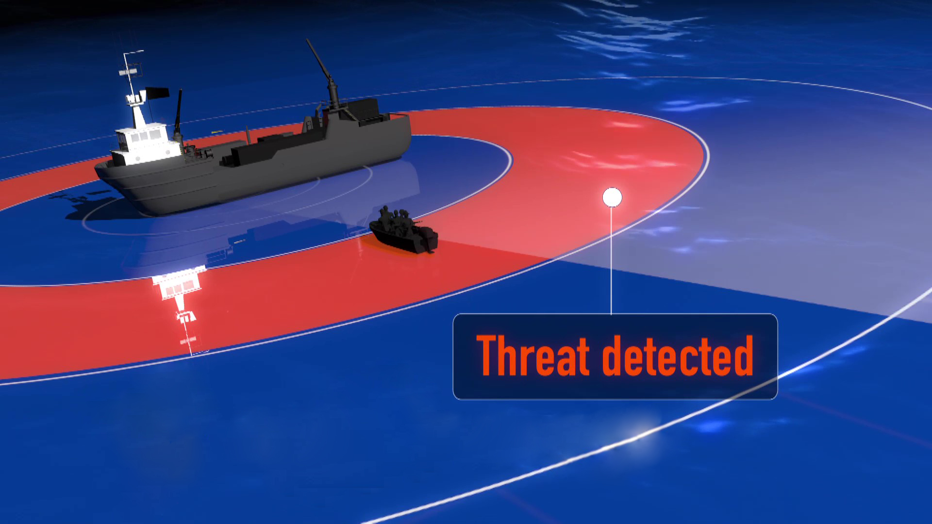 Threat detected